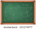 blank green board | Shutterstock . vector #151174577