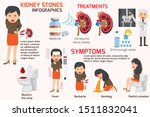 detail medical set elements and ... | Shutterstock .eps vector #1511832041