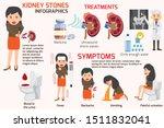 detail medical set elements and ... | Shutterstock .eps vector #1511832041