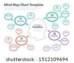 modern infographic for mind map ... | Shutterstock .eps vector #1512109694