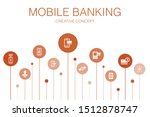 mobile banking infographic 10...