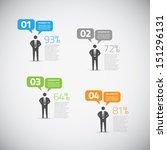 fresh infographic businessman...   Shutterstock .eps vector #151296131