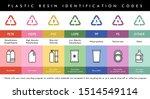 Vector Plastic Recycling....