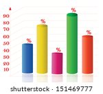 abstract 3d statistics ... | Shutterstock .eps vector #151469777