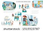 flat cancer disease composition ...   Shutterstock .eps vector #1515523787