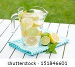 Homemade Lemonade With Fresh...