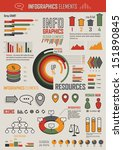 vector illustration with info... | Shutterstock .eps vector #151890845