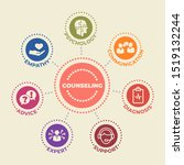 counseling concept with icons...   Shutterstock .eps vector #1519132244