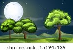 illustration of a clean and... | Shutterstock .eps vector #151945139