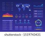 dashboard template. ux ui...