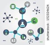 concept of chemistry   vector... | Shutterstock .eps vector #152324624