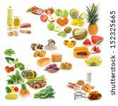healthy food | Shutterstock . vector #152325665