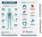 medical infographic | Shutterstock .eps vector #152335535