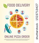 food delivery online pizza... | Shutterstock .eps vector #1523713427