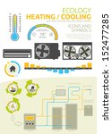 vector heating and cooling... | Shutterstock .eps vector #152477285