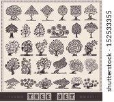 Abstract Tree Big Set