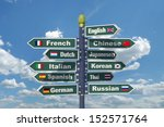 Languages Signpost Including...