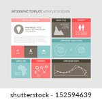 vector flat user interface  ui  ... | Shutterstock .eps vector #152594639