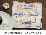 empower  enhance  enable and... | Shutterstock . vector #152797151