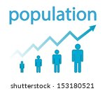 population growth and graph on... | Shutterstock .eps vector #153180521