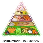 the food guide pyramid  diet ... | Shutterstock .eps vector #1532808947