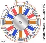 three phase motor winding...   Shutterstock .eps vector #1533305447