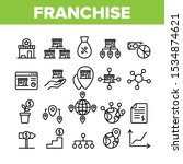 Franchise Collection Elements Icons Set Vector Thin Line. Home Office And Corporate Headquarters, Globe With Gps Mark And Web Site Franchise Concept Linear Pictograms. Monochrome Contour Illustrations