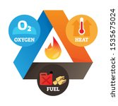 Fire Triangle Element Vector...