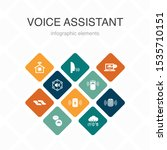 voice assistant infographic 10...