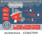 industrial pollution. info... | Shutterstock .eps vector #153607049