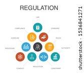 regulation infographic 10 steps ...