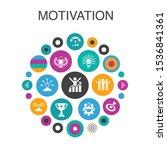 motivation  infographic circle...