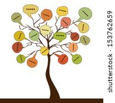 abstract tree with speech... | Shutterstock .eps vector #153762659