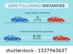 cars safe following distances... | Shutterstock .eps vector #1537963637