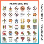 ketogenic diet concept icons...