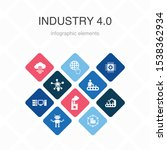 industry 4.0 infographic 10...
