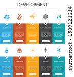 development infographic 10...
