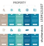 property infographic 10 option...