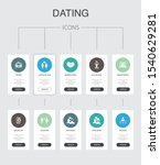 dating infographic 10 steps ui...
