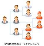 teamwork flow chart. network of ... | Shutterstock .eps vector #154434671