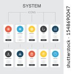 system infographic 10 steps ui...