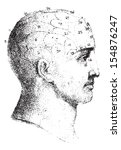 Type Cranial Given By Spurzhei...