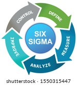 six sigma tools for... | Shutterstock .eps vector #1550315447
