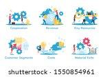 business model flat vector... | Shutterstock .eps vector #1550854961