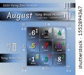 2020 Chinese Feng Shui Calenda...