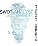word cloud   swot analysis | Shutterstock . vector #155344121