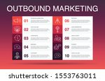 outbound marketing infographic...