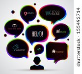 speech bubbles web template | Shutterstock .eps vector #155492714