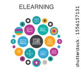 elearning infographic circle...