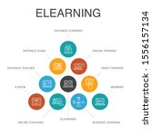 elearning infographic 10 steps...